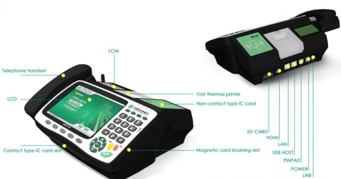POS Touch Screen Payment Terminal